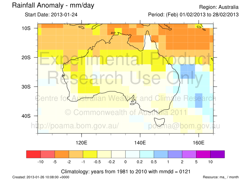Rainfall Anomaly- mm/day