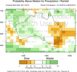 Probability Above Median for Rainfall Map